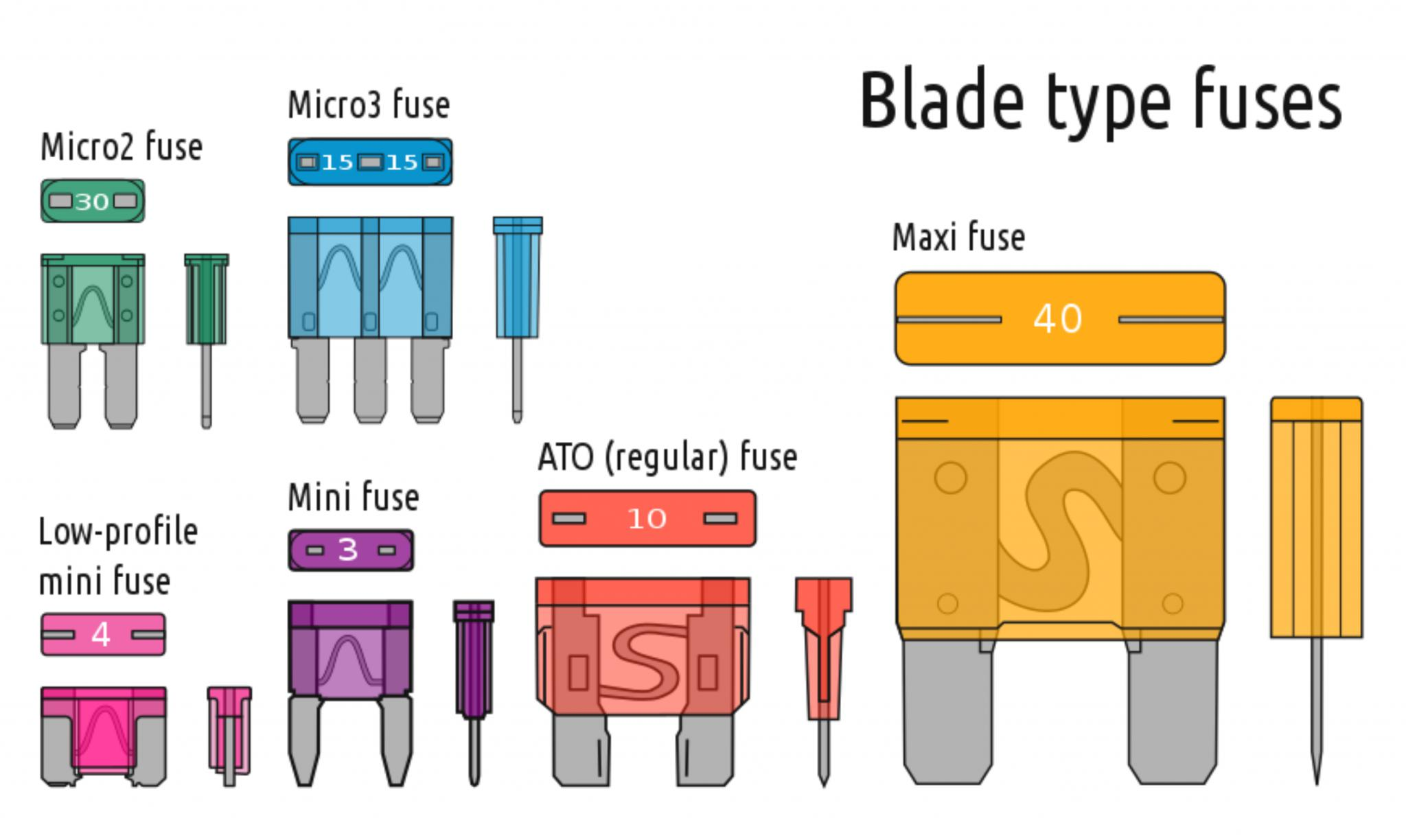 Fuse Size Small Or Mini Gl1800riders 2010 Goldwing Box Click Image For Larger Version Name 1 Fuses Views 32