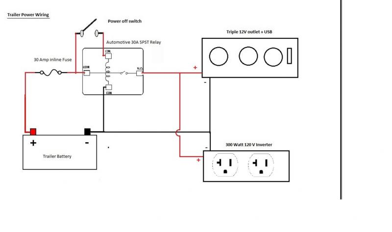 wiring diagram for bushtec trailer gallery
